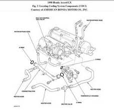 similiar honda engine diagram keywords honda accord v6 engine diagram on honda odyssey v6 engine diagram