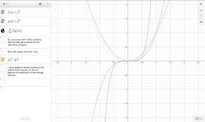 Calculus Chain Rule For Linear Equations Derivatives