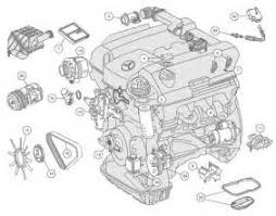similiar chevy 350 engine diagram keywords 350 chevy engine parts diagram ecklersmbzparts com diagram