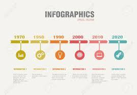 Generation Timeline Chart Bismi Margarethaydon Com