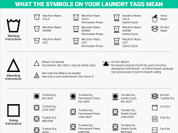 Clorox Care Symbol Chart Heres What Those Baffling Symbols On Your Laundry Tags