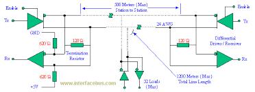 eia 485 bus interface description rs485 description eia 485 bus circuit