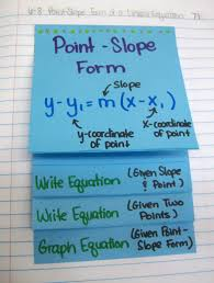 point slope form of a linear equation foldable