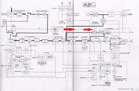 triumph tr7 wiring diagram triumph auto wiring diagram database tr7 wiring diagram wiring diagram and schematic on triumph tr7 wiring diagram