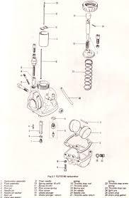 original suzuki ts tc tm forum • 08 suzuki tc100l 1974 08 suzuki tc100l 1974 carburettor exploded diagram