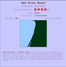Mad River Beach Surf Forecast And Surf Reports Cal