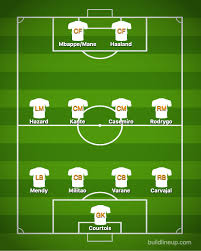 These were some of the dream league soccer real madrid kits url. How Real Madrid Could Line Up In 2021 As Zinedine Zidane Plots Overhaul With Erling Haaland Kylian Mbappe Sadio Mane And N Golo Kante All Linked