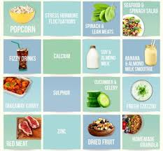 Junk Food Healthy Food Chart Junk Food Is Healthy Tumblr
