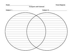 Best Venn Diagram Ever Best Venn Diagram Ever