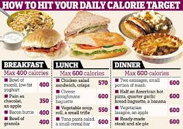 Public Health England Wants Us To Get Into Habit Of Calorie Counting