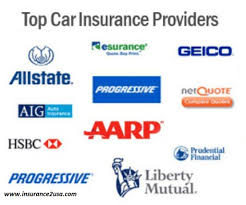 what is covered by leading car insurance insurance companies ranked