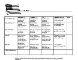 Persuasive Essay Rubric Persuasive Essay Rubrics For 5th Grade Virginia Tech Undergraduate