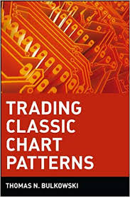 Amazon Com Trading Classic Chart Patterns Wiley Trading