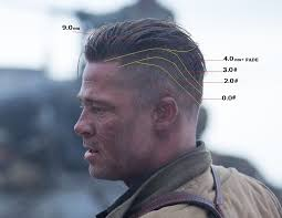 Hair Style Undercut fury haircut feel free to share your experience i was very 8950 by wearticles.com