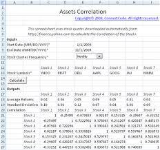 Free Assets Correlations Spreadsheet