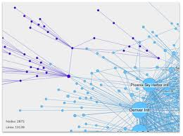 Chart Clutter Get The Perfect Look And Feel For Your Network
