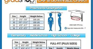 Cap And Gown Measurement Chart Graduation Shop Learn About The Cap And Gown Size Chart