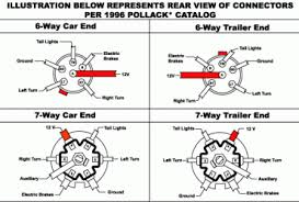 toyota 7 pin trailer plug wiring diagram toyota tacoma 7 pin Seven Wire Trailer Wiring Diagram wiring diagram for a 7 wire trailer plug ireleast readingrat net toyota 7 pin trailer plug wiring diagram for a seven wire trailer plug
