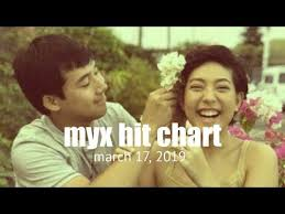 Videos Matching Myx Philippines Top 20 Billboard Record