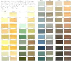Home Depot Interior Paint Color Chart Custom Design Inspiration