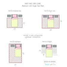 rug size for queen bed under what to put living room area designs