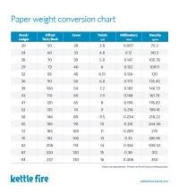 Gsm Thickness Chart Letterhead Paper Weight