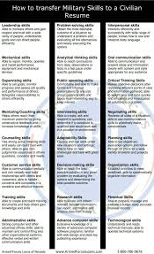 army to civilian resumes 26 best resume genius resume samples images on pinterest