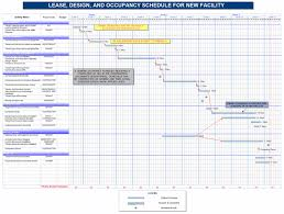 Free Project Planner Template Simple Free Project Management Templates For Construction Project
