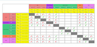 requirements traceability matrix templates traceability matrix and link graph atlassian marketplace