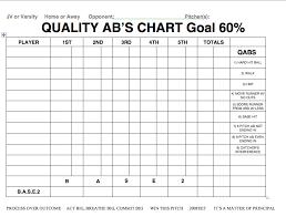 Baseball Hitting Charts Printable 1 Pitch Warrior Chart Printables Pictures 1 Pitch Warrior