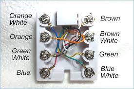 cat 5 wall plug diagram manual e books cat5e faceplate wiring diagram wiring diagram descriptioncat5e wall plug wiring diagram data wiring diagram today cat5