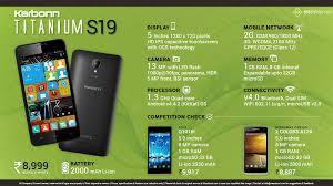 Karbonn Titanium S19 Features ...