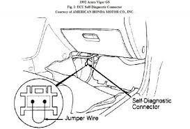 92 acura legend wiring diagram images pickup parts diagram acura vigor turn signal wiring diagram examples and
