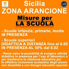 Sicilia zona arancione da oggi, le regole da seguire in foto - QdS