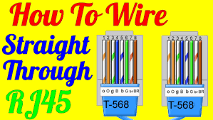 how to make straight through cable rj45 cat 5 5e 6 wiring diagram rh you com 4 wire plug wiring cat 6 plug wiring