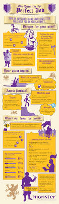 The Quest For The Perfect Job College Life Pinterest College