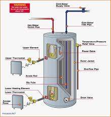 basic electrical wiring diagrams for water heater not lossing electric heater wiring diagram wiring diagram todays rh 19 18 10 1813weddingbarn com water heater thermostat