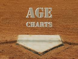 Liberty Youth Baseball Association Powered By Dixie Youth