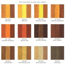Ready Seal Color Chart Stained Colours On Cedar Redwood And Pine In 2019 Cedar