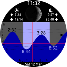 Tide Chart Widget Tide Table Chart For Android Wear Smartwatch Moto 360