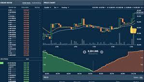 Depth Chart Btc Big Chonis Flux Trading Group