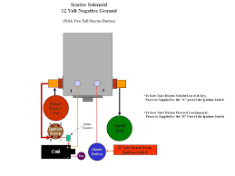 wiring diagram for a starter solenoid wirdig starter relay amp starter issues 12v ford truck enthusiasts forums