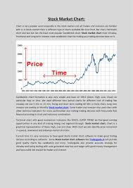 Stock Market 1994 Chart Ppt Stock Market Chart Powerpoint Presentation Free