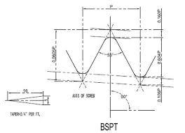 Bspp Bspt Thread Chart Tpmcsteel