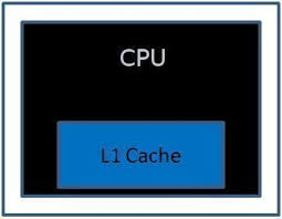 l1-cache.jpg
