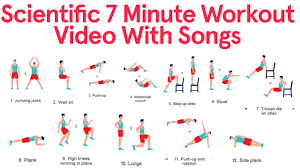 Scientific 7 Minute Workout Video With Songs Hilarious But