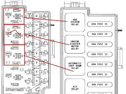 2004 jeep wrangler fuse box diagram wiring diagrams 1998 jeep cherokee fuse diagram at 99 Cherokee Fuse Box
