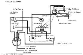 jeep wrangler tj Jeep 4 Cylinder Engine Diagram 2.5 L Engine