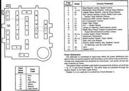 93 ford ranger fuse panel diagram images 1995 mazda b2300 fuse fuse box diagram for 1993 ford ranger fuse wiring