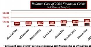Snake Oil Chart Commentary Is The Originate To Distribute Lending Model